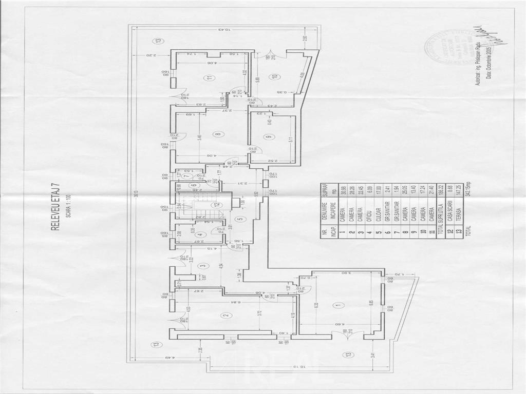 Duplex de birouri ultracentral - Intercontinental - 268mp + terasa